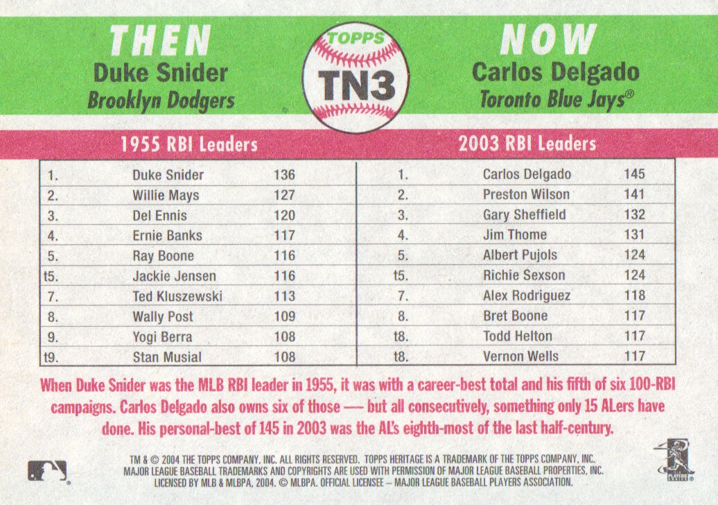 2004 Topps Heritage Then and Now #TN3 D.Snider/C.Delgado back image
