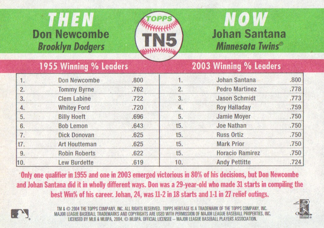 2004 Topps Heritage Then and Now #TN5 D.Newcombe/J.Santana back image