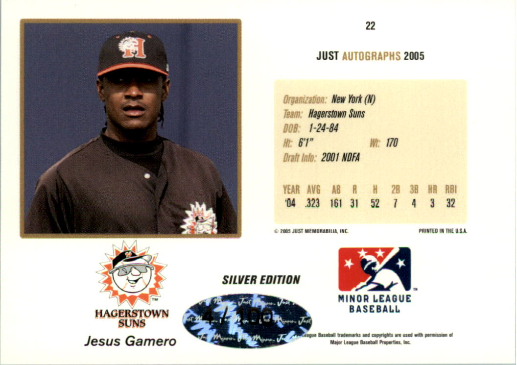 2005 Just Autographs Signatures Silver #22 Jesus Gamero back image