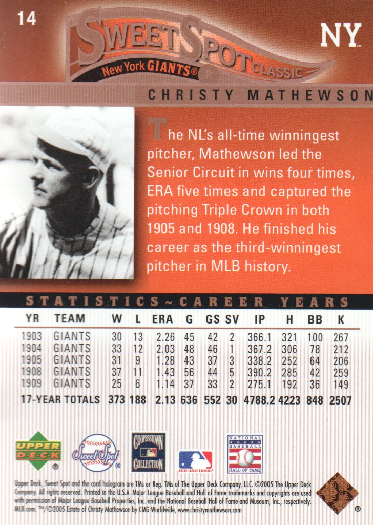 2005 Sweet Spot Classic #14 Christy Mathewson back image