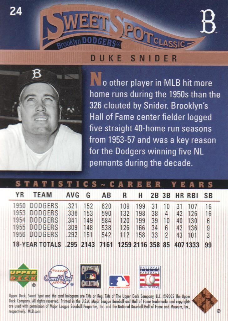 2005 Sweet Spot Classic #24 Duke Snider back image