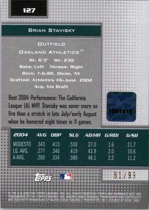 2005 Bowman's Best Silver #127 Brian Stavisky FY AU back image