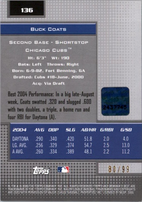 2005 Bowman's Best Silver #136 Buck Coats FY AU back image