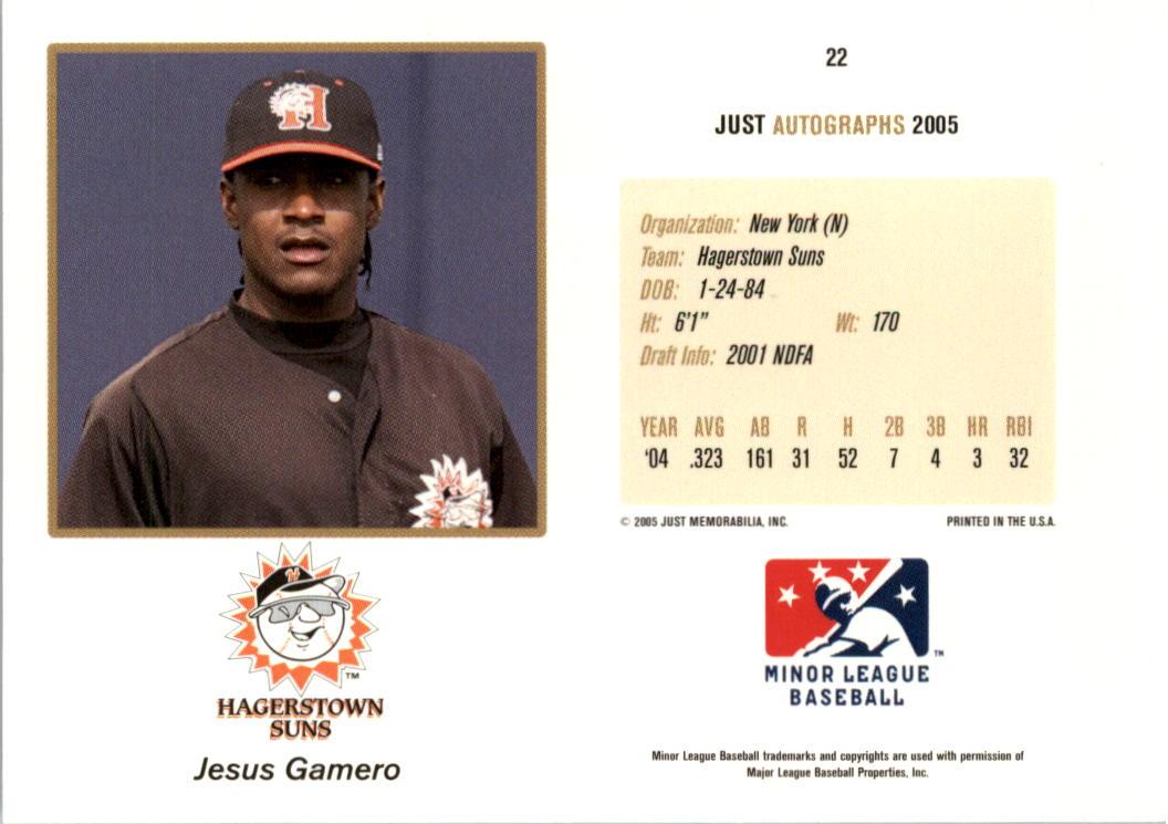 2005 Just Autographs #22 Jesus Gamero back image