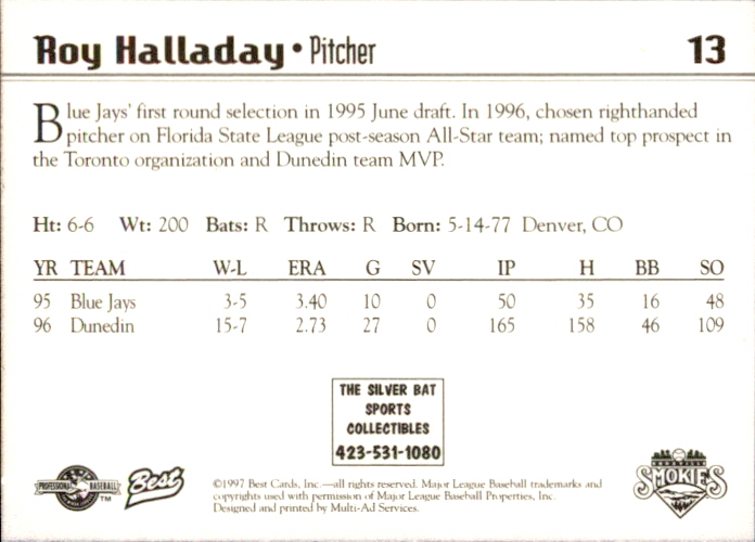 1997 Knoxville Smokies Best #13 Roy Halladay back image