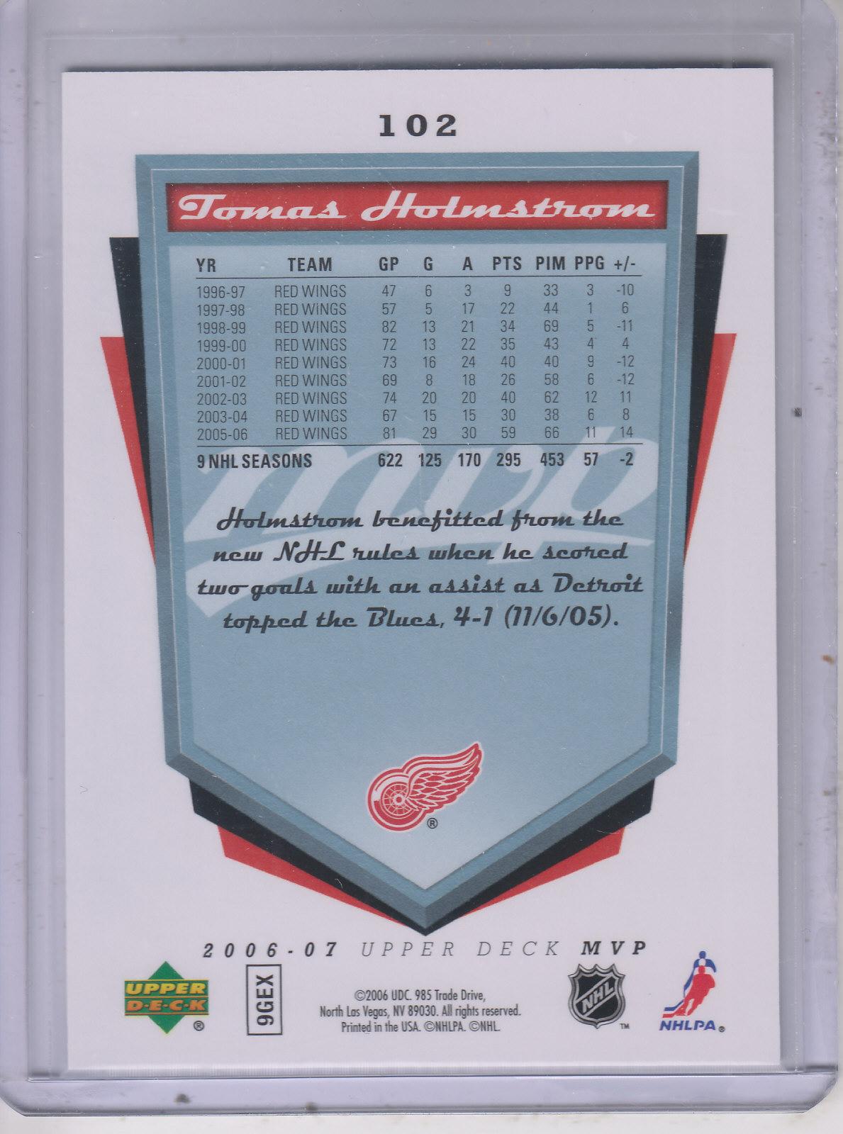 2006-07 Upper Deck MVP Super Script #102 Tomas Holmstrom back image