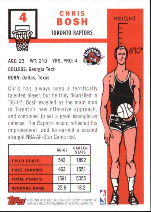 2007-08 Topps 1957-58 Variations #4 Chris Bosh back image