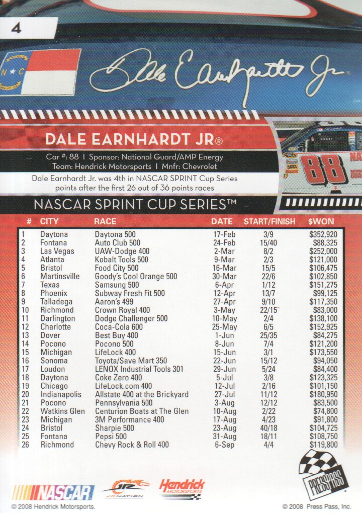 2009-Press-Pass-Parallels-NASCAR-Racing-Cards-Pick-From-List thumbnail 3