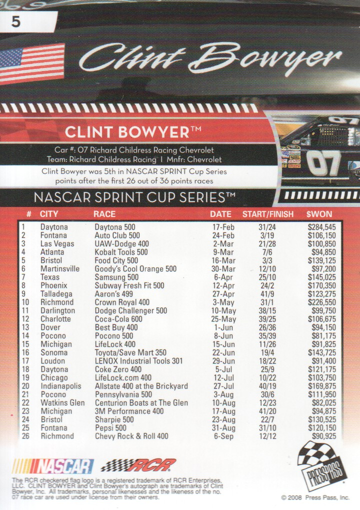 2009-Press-Pass-Parallels-NASCAR-Racing-Cards-Pick-From-List thumbnail 5