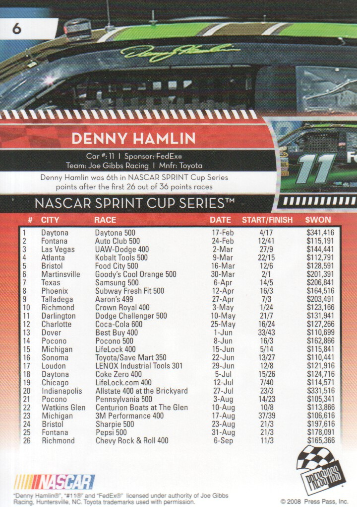 2009-Press-Pass-Parallels-NASCAR-Racing-Cards-Pick-From-List thumbnail 7