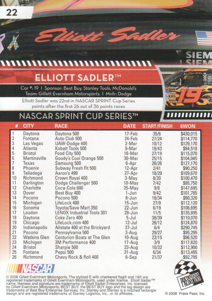 2009-Press-Pass-Parallels-NASCAR-Racing-Cards-Pick-From-List thumbnail 17