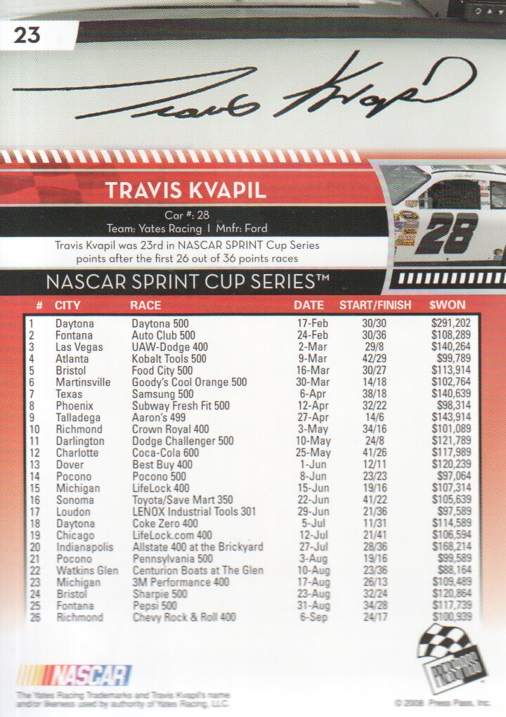 2009-Press-Pass-Parallels-NASCAR-Racing-Cards-Pick-From-List thumbnail 19