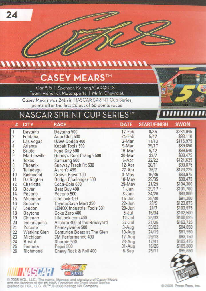 2009-Press-Pass-Parallels-NASCAR-Racing-Cards-Pick-From-List thumbnail 21
