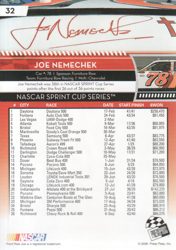 2009-Press-Pass-Parallels-NASCAR-Racing-Cards-Pick-From-List thumbnail 27