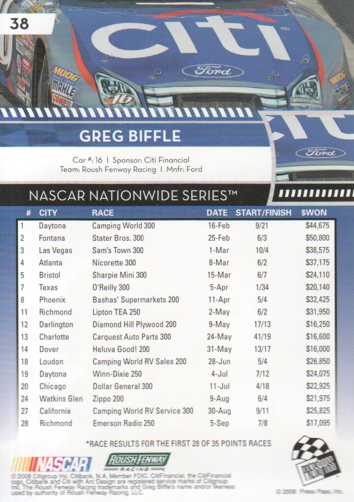 2009-Press-Pass-Parallels-NASCAR-Racing-Cards-Pick-From-List thumbnail 31