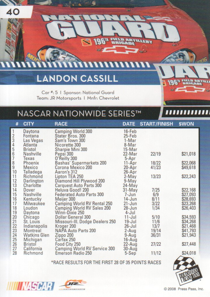 2009-Press-Pass-Parallels-NASCAR-Racing-Cards-Pick-From-List thumbnail 35