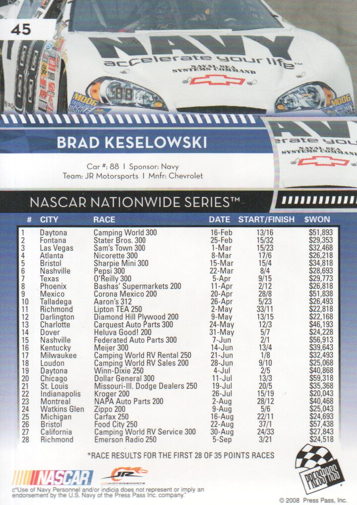 2009-Press-Pass-Parallels-NASCAR-Racing-Cards-Pick-From-List thumbnail 37