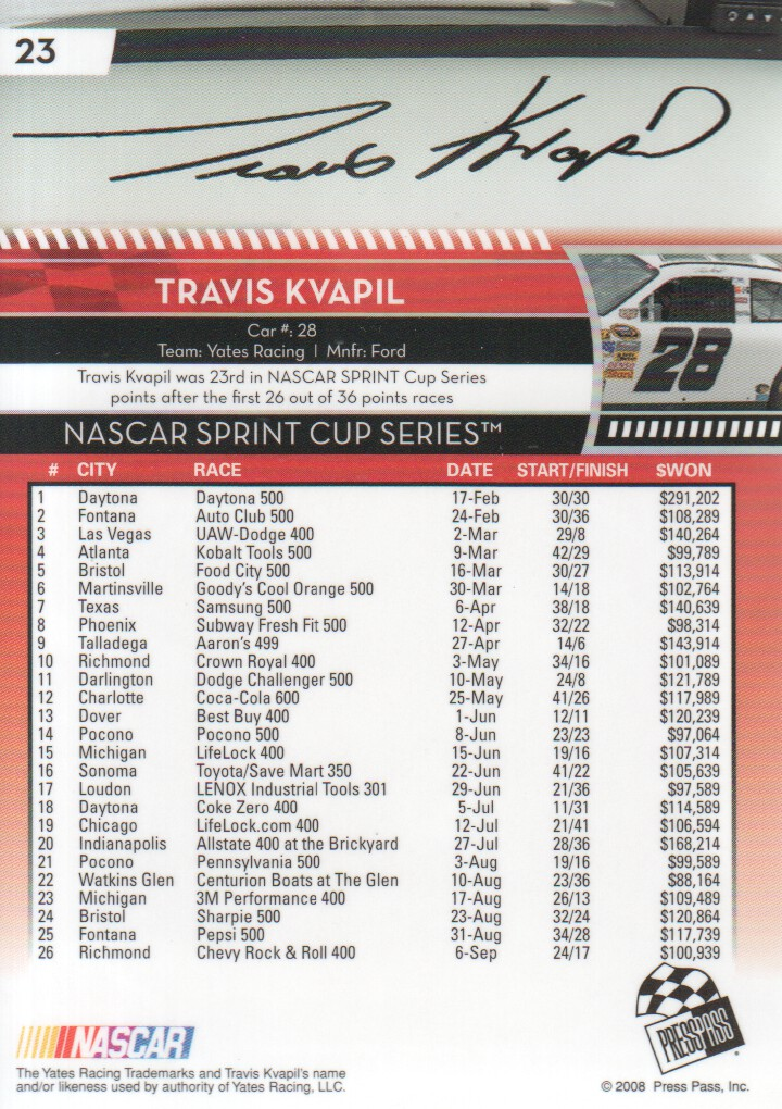 2009-Press-Pass-Parallels-NASCAR-Racing-Cards-Pick-From-List thumbnail 233