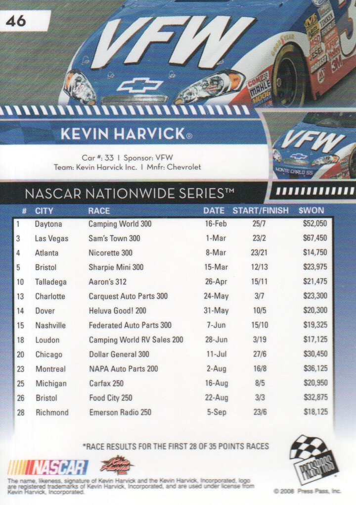 2009-Press-Pass-Parallels-NASCAR-Racing-Cards-Pick-From-List thumbnail 235