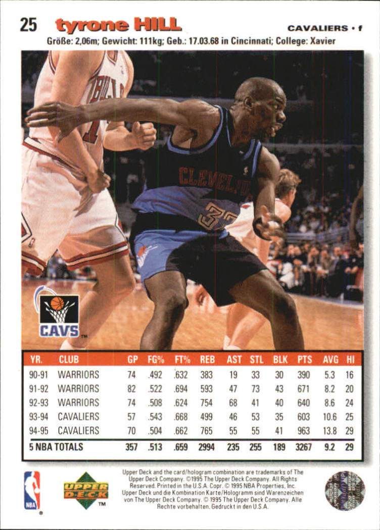 1995-96 Collector's Choice International German I #25 Tyrone Hill back image