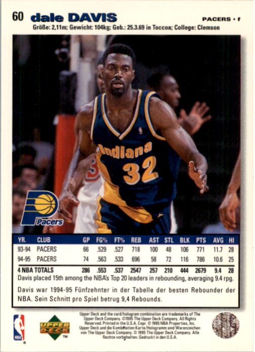 1995-96 Collector's Choice International German I #60 Dale Davis back image