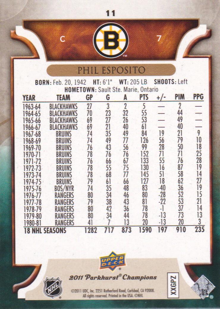 2011-12 Parkhurst Champions #11 Phil Esposito back image