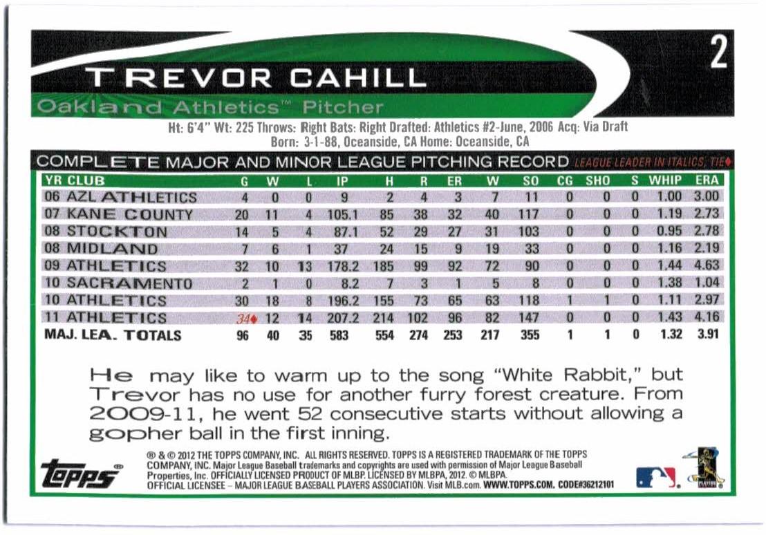 2012 Topps Wal-Mart Blue Border #2 Trevor Cahill back image