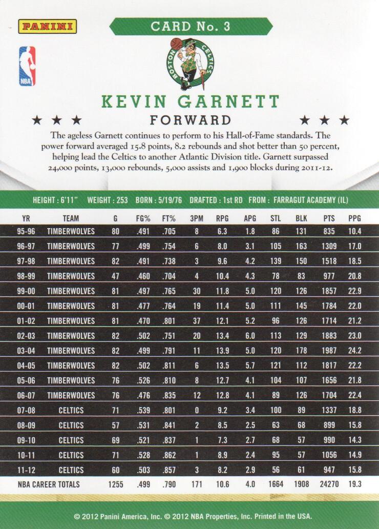 2012-13 Hoops #3 Kevin Garnett back image
