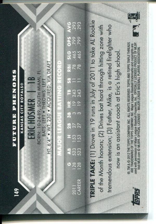 2012 Topps Triple Threads #149 Eric Hosmer Jsy AU back image