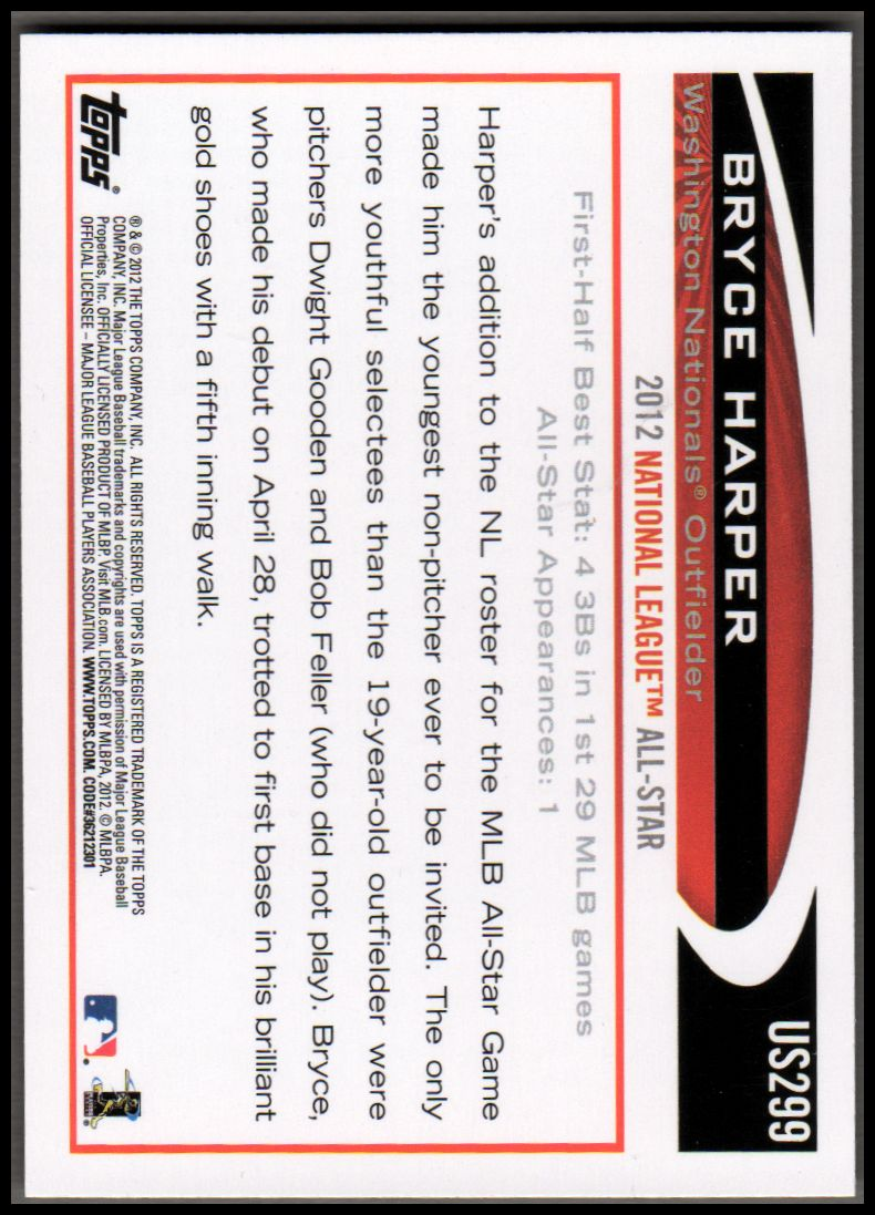 2012 Topps Update #US299A Bryce Harper RC back image
