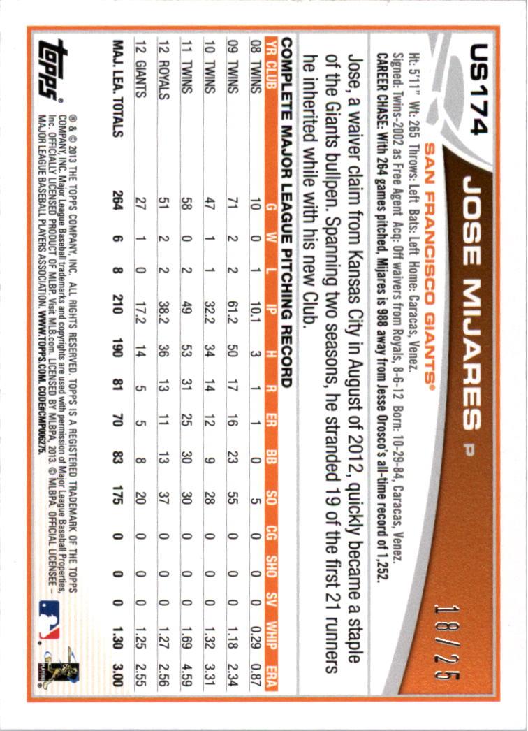 2013 Topps Update Sapphire #US174 Jose Mijares back image