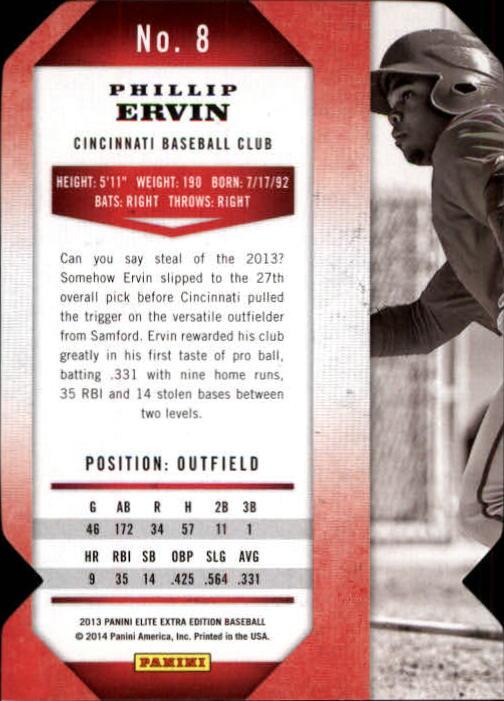 2013 Elite Extra Edition Aspirations #8 Phillip Ervin back image