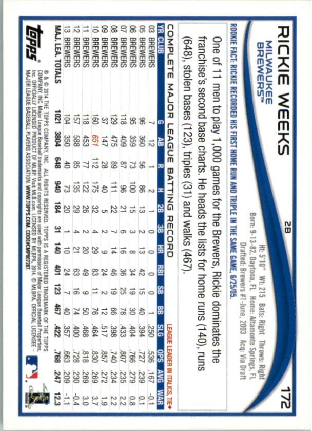 2014-Tarjeta-de-beisbol-Topps-Verde-Pick miniatura 30