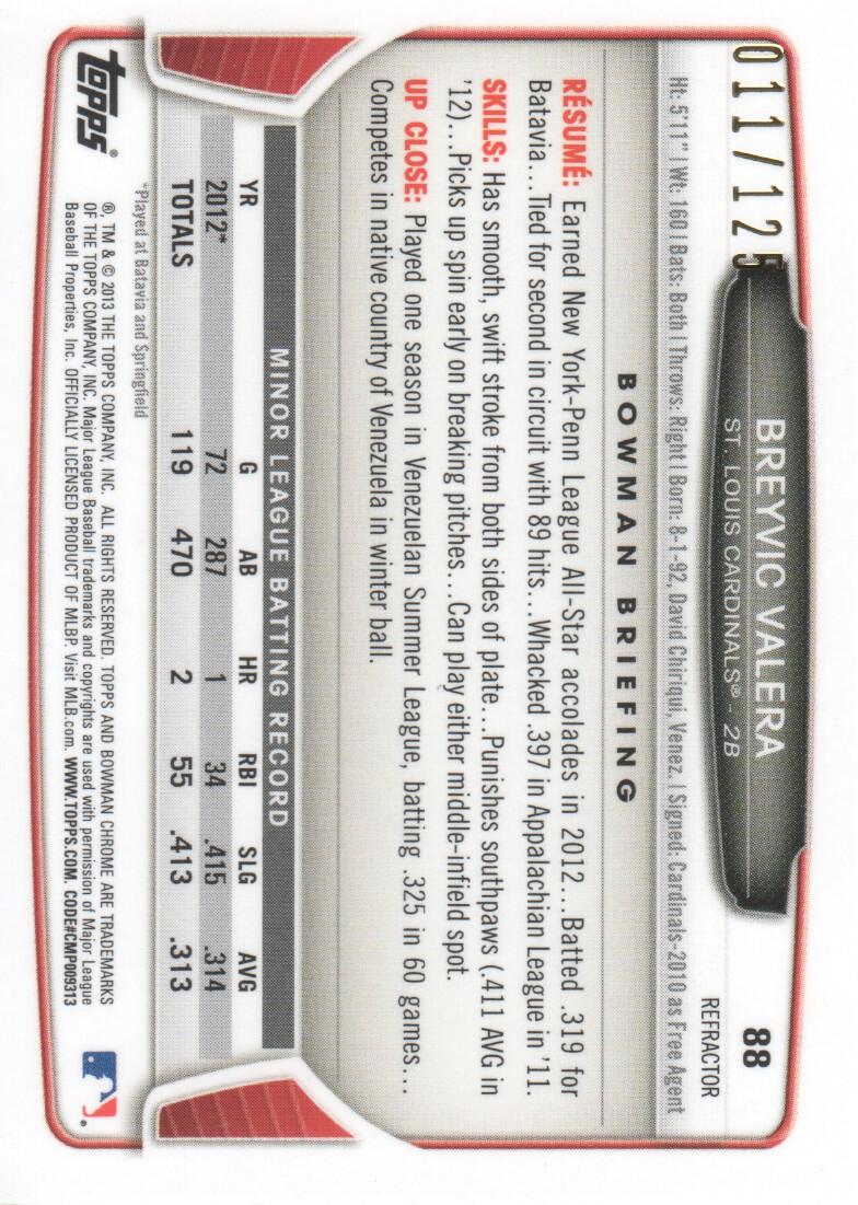 2013 Bowman Chrome Mini Refractors #88 Breyvic Valera back image