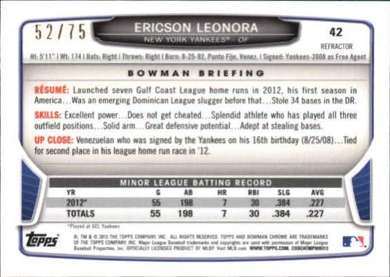 2013 Bowman Chrome Mini Green Refractors #42 Ericson Leonora back image