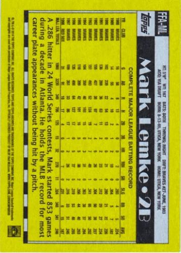 2014 Topps Archives Fan Favorites Autographs #FFAML Mark Lemke back image
