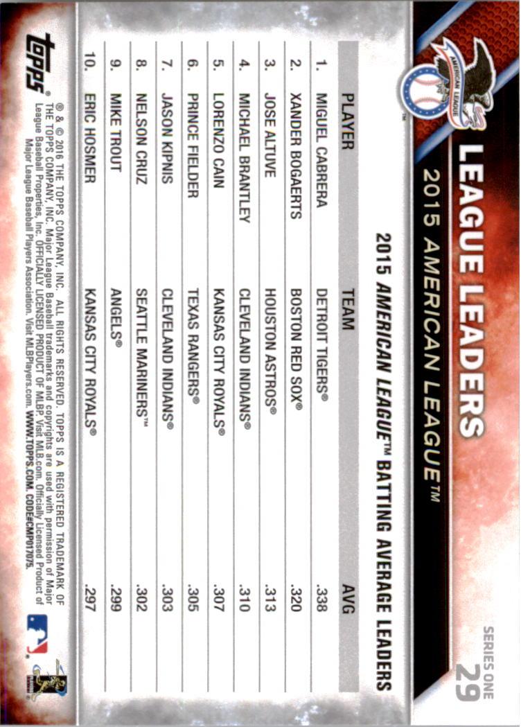 2016 Topps #29 Jose Altuve/Miguel Cabrera/Xander Bogaerts LL back image