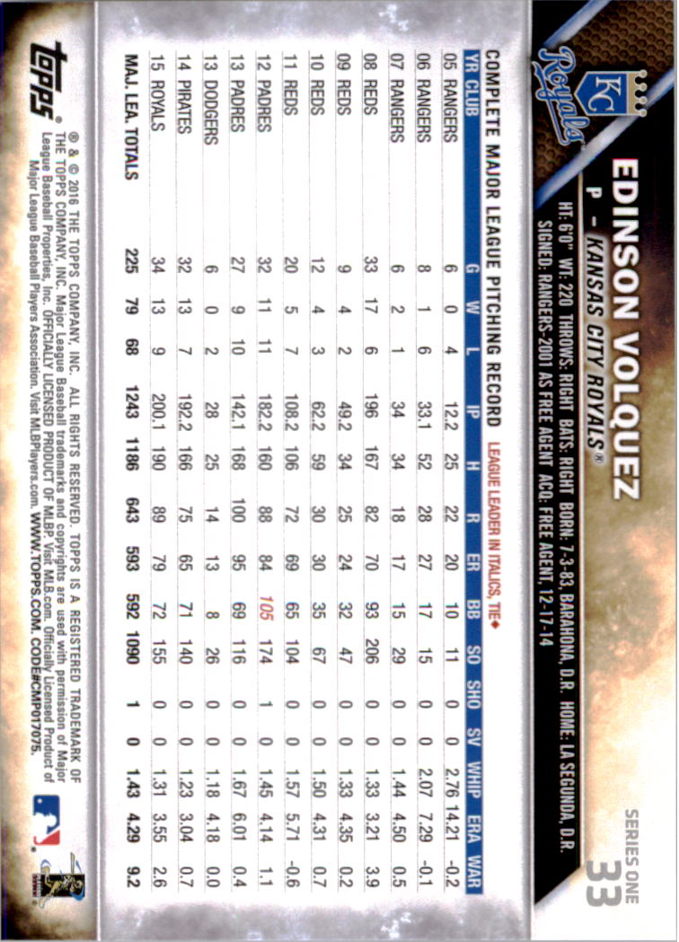 2016 Topps #33 Edinson Volquez back image