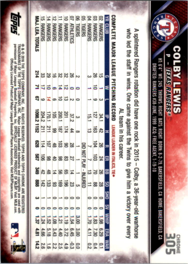 2016 Topps Chrome Sapphire Edition #305 Colby Lewis back image