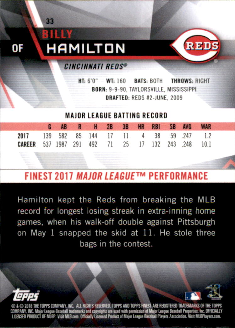 2018 Finest #33 Billy Hamilton back image