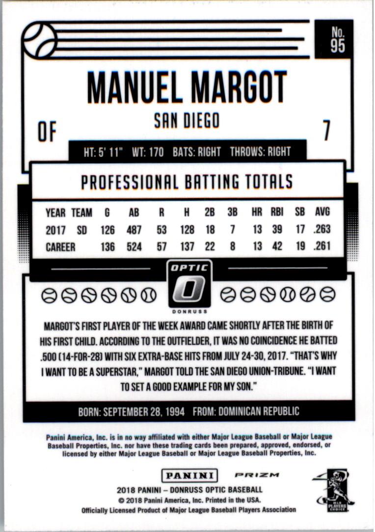 2018 Donruss Optic Holo #95 Manuel Margot back image
