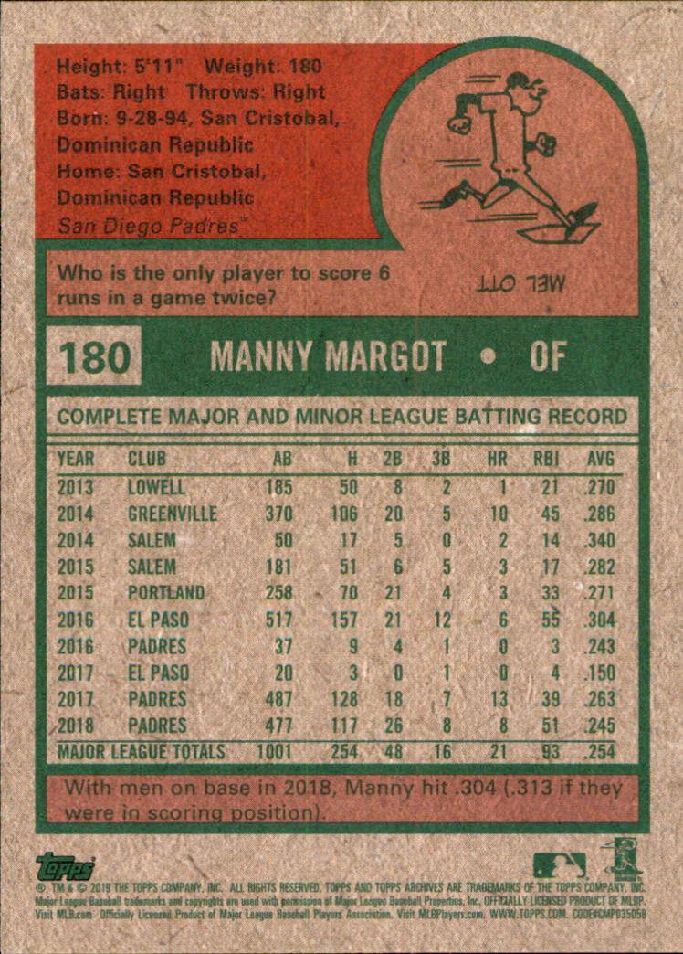 2019 Topps Archives #180 Manny Margot back image