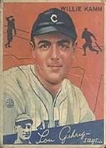 1934 Goudey #14 Willie Kamm