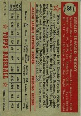 1952 Topps #28 Jerry Priddy back image