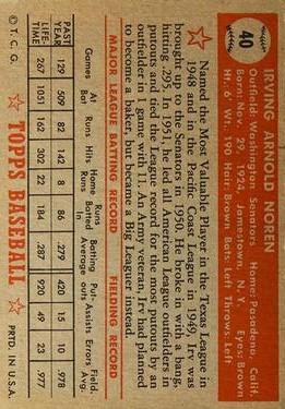 1952 Topps #40 Irv Noren back image