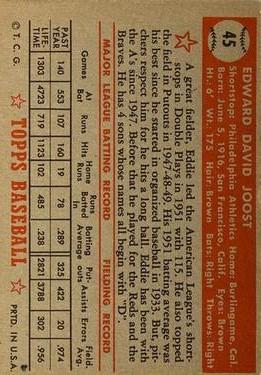 1952 Topps #45 Eddie Joost back image