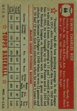 1952 Topps #66 Preacher Roe back image
