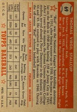1952 Topps #69 Virgil Stallcup back image