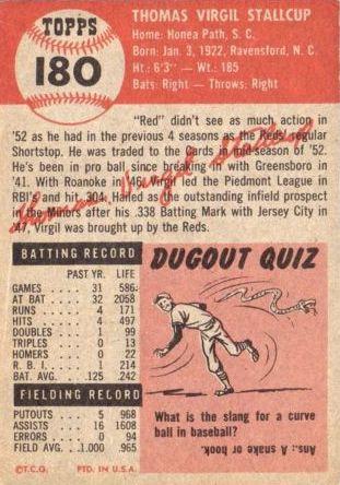 1953 Topps #180 Virgil Stallcup back image