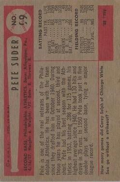 1954 Bowman #99A Peter Suder/.985/.974 Fielding Avg. back image